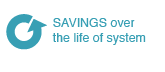 Savings over the life of the system